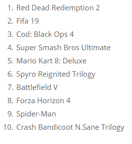 Red Dead Redemption: General - RDR 2 was brought back up to No. 1 in UK Charts image 2
