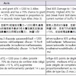 Incorrect skill description for HATSUNE MIKU (En/Ch/ Th/ Fr)