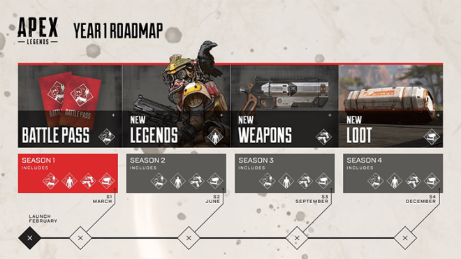 Apex Legends: General - More information of New Character OCTANE  image 5