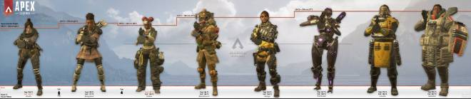 Apex Legends: General - APEX Legends HIT BOXES Guide image 2