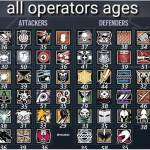 Operator ages