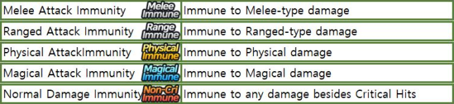 "60 Seconds Hero: Idle RPG: FAQ's & Guides - [System] What is ""Immune!""? Can't pass the stages!  image 2"