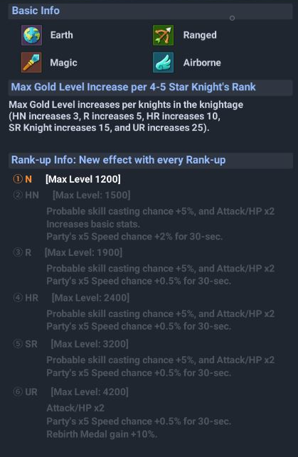 60 Seconds Hero: Idle RPG: FAQ's & Guides - [Knightage] [Book] Everything about Knights image 18