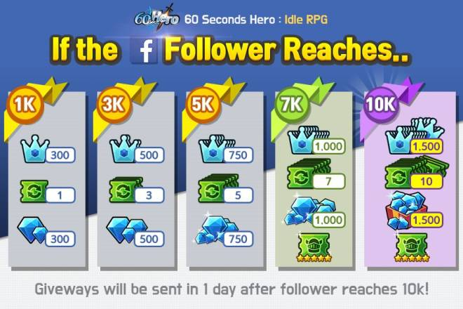 60 Seconds Hero: Idle RPG: Events - [Official Launch Event] Facebook Follower Free Giveaway! (Revised on 5/28) image 8
