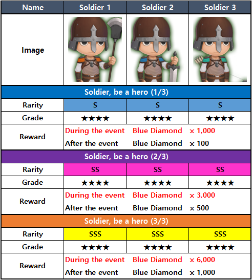 HERO OF CRYPTOWORLD: Event - [EVENT] June(July) Event for heroes image 2