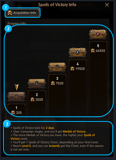 First Summoner: Game Guide - Training Ground - The Spoils of Victory image 4