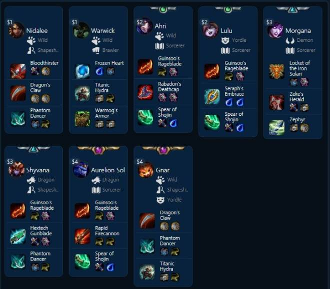 "Teamfight Tactics: General - TFT Encylopedia of CHAMPIONS ""A"" image 17"