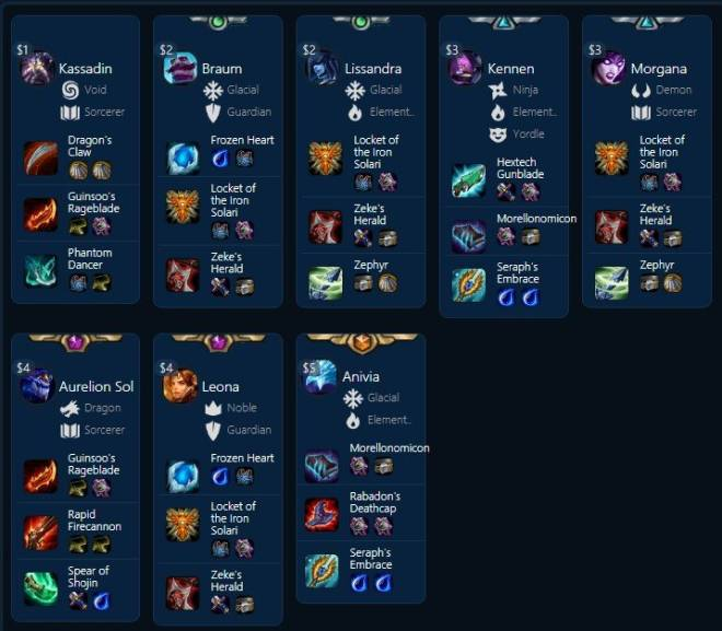"Teamfight Tactics: General - TFT Encylopedia of CHAMPIONS ""A"" image 33"