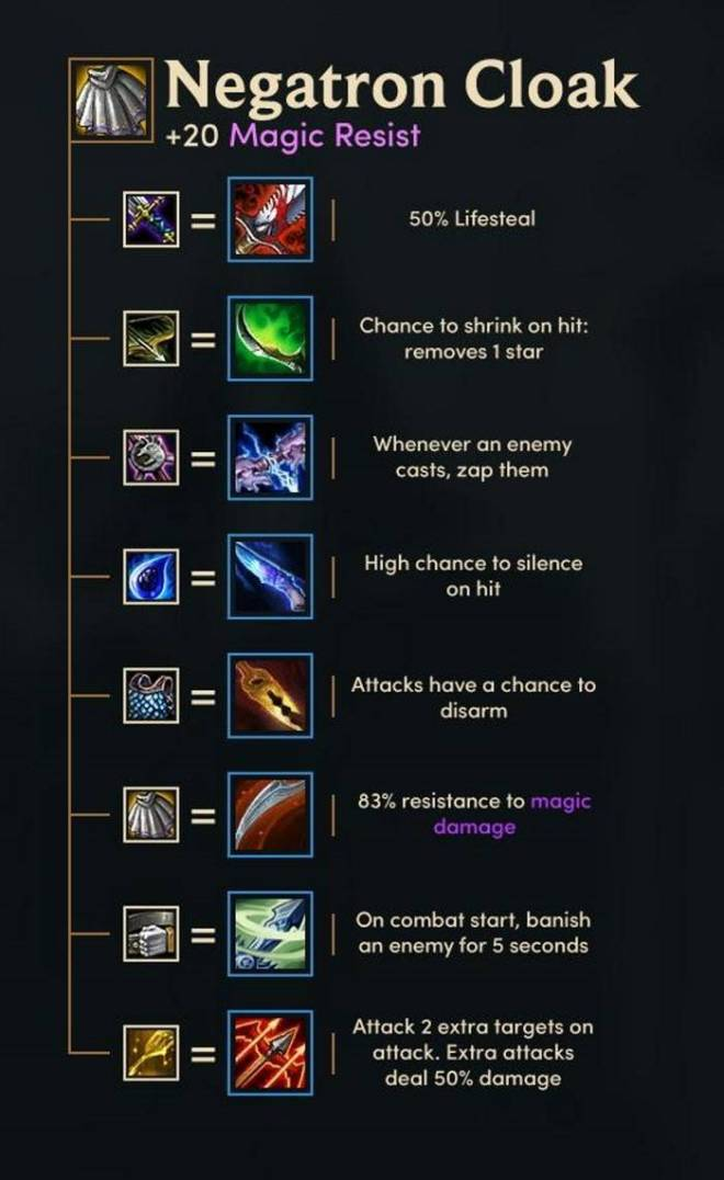 Teamfight Tactics: General - ITEM RECIPIES #4: Negatron Cloak image 1