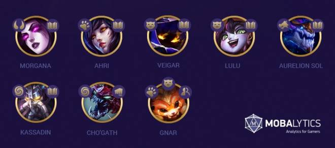 Teamfight Tactics: General - What's the BEST TEAM COMP? image 1