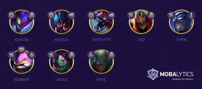 Teamfight Tactics: General - What's the BEST TEAM COMP? image 8