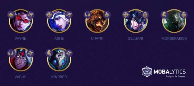 Teamfight Tactics: General - What's the BEST TEAM COMP? image 4