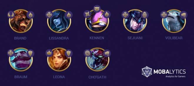 Teamfight Tactics: General - What's the BEST TEAM COMP? image 10
