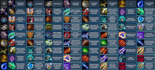 Teamfight Tactics: General - Early Win Streak Items  image 1