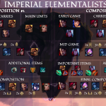 Interesting IMPERIAL / ELEMENTALIST comp