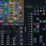 9.14 Updated Cheat Sheets