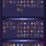 TFT Tier List (9.14 Update)