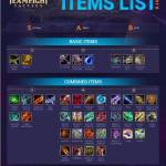 TFT Items Tier List -  Basic & Combined Items