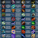 9.14B patch updated FULL ITEM CHEAT SHEET