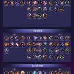 TFT Tier List for Patch 9.14B
