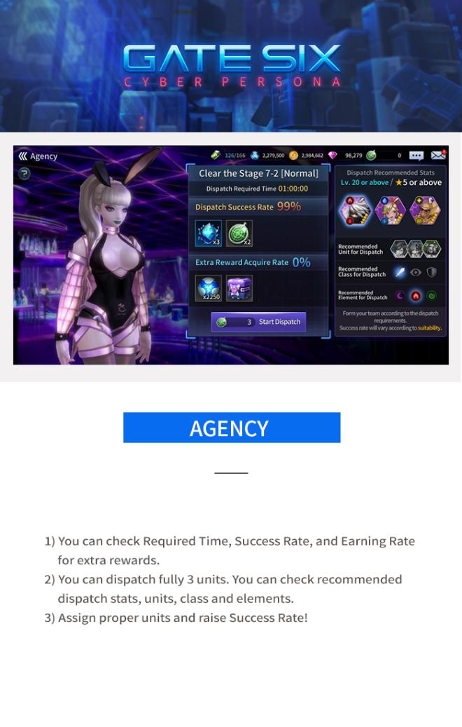 GATESIX: Game guide - Agency image 4