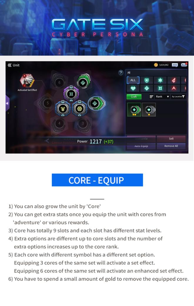 GATESIX: Game guide - Core - Equip image 1