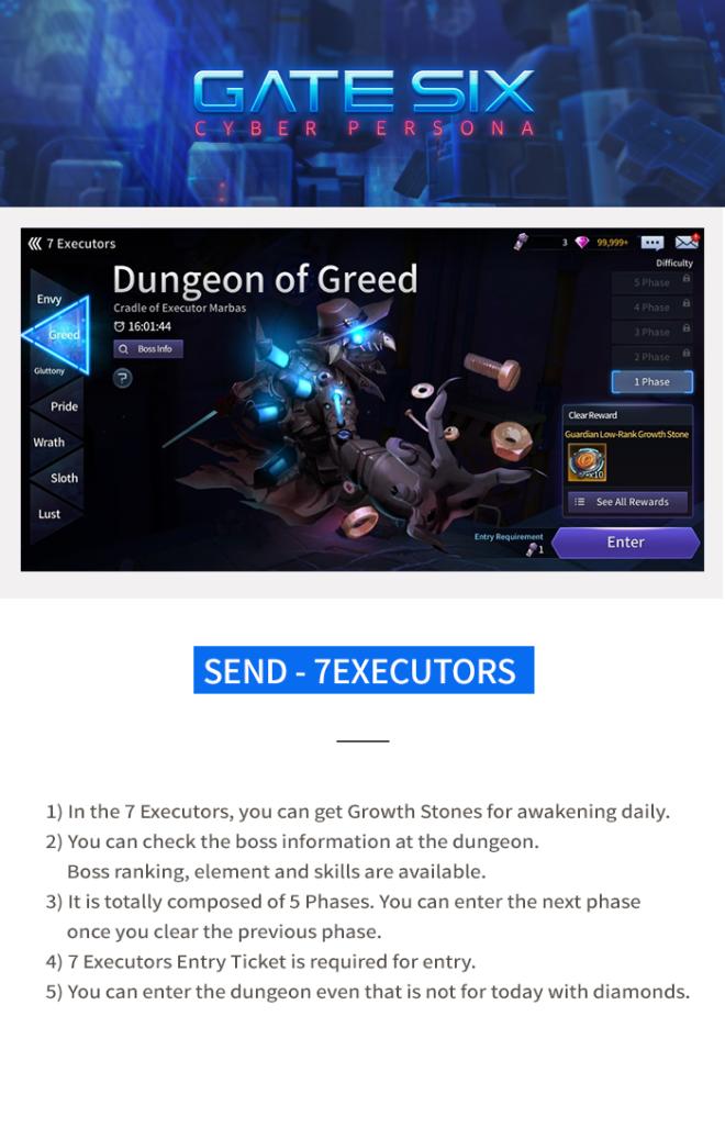 GATESIX: Game guide - Send - 7Executors image 1