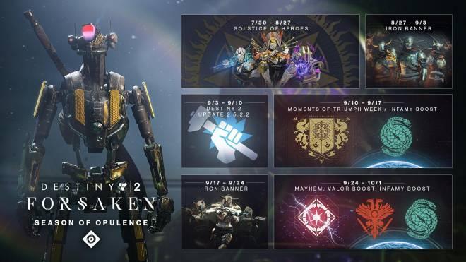 Destiny: General - Updated Roadmap! image 2