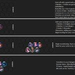 Keane build : Yordle / Sorcerer / Elementalist Cheat Sheet