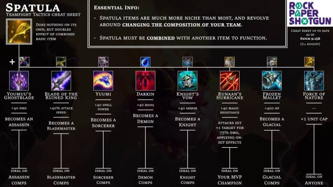 Teamfight Tactics: General - Item Cheat Sheet for 9.15B + Item Rankings image 2