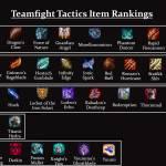 Item Cheat Sheet for 9.15B + Item Rankings