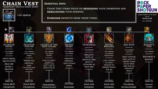 Teamfight Tactics: General - Item Cheat Sheet for 9.15B + Item Rankings image 5