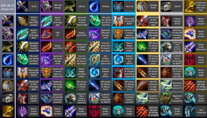 Teamfight Tactics: General - Which items STACK and which does NOT?  image 3