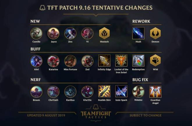 Teamfight Tactics: General - 5 Things you need to know about Patch 9.16 image 1