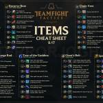 Patch 9.17 updated Items Cheat Sheet