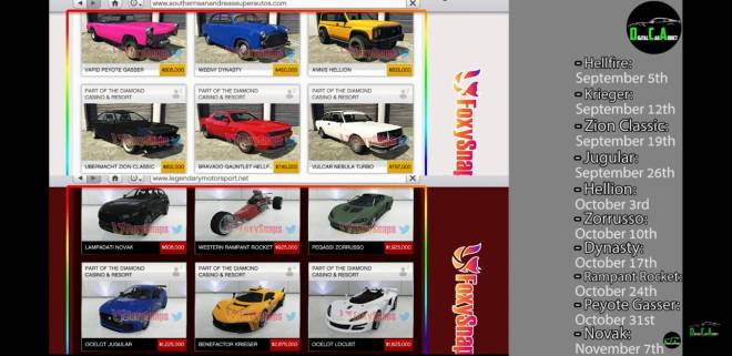 GTA: Memes - The list of the new unreleased cars image 1