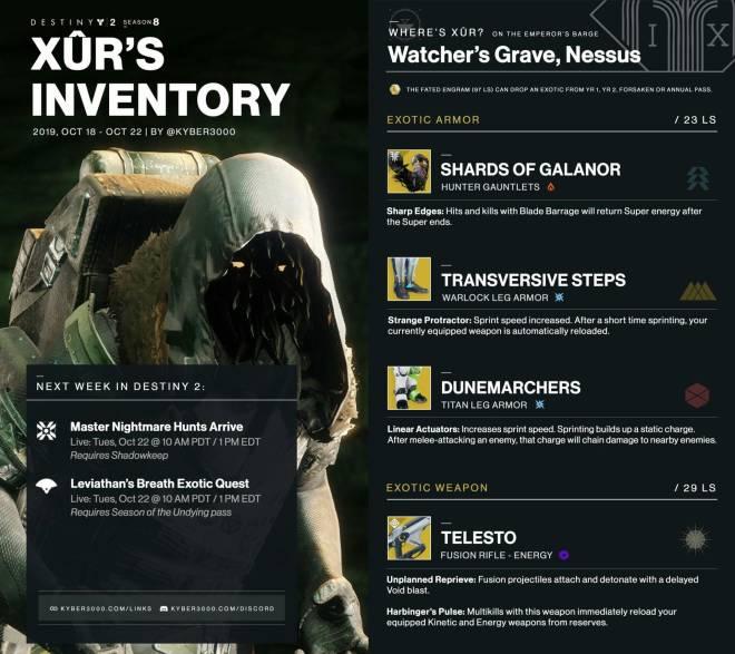 Destiny: General - Xur Inventory (10/18/19) image 1