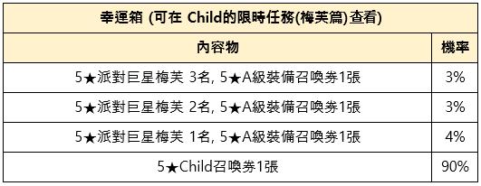 命運之子: 歷史新聞/活動 - 2019/10/31改版公告:世界王奧凱德 image 36
