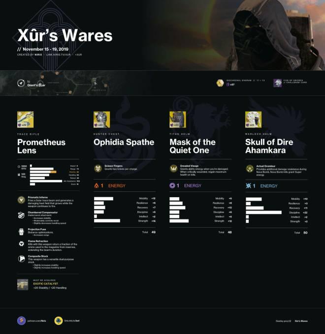 Destiny: General - Xur Inventory (11/15/19) image 2
