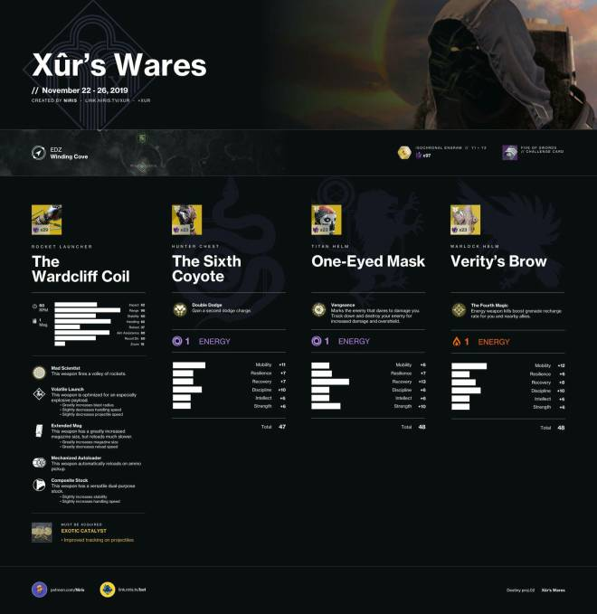 Destiny: General - Xur Inventory (11/22/19) image 3