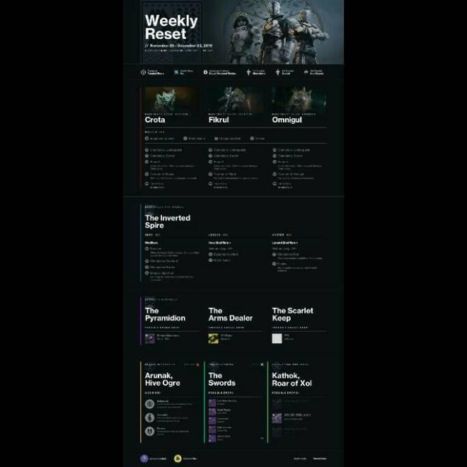 Destiny: General - Weekly Reset (11/26/19) image 2