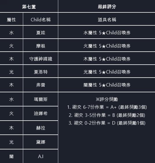 命運之子: 歷史新聞/活動 - 📢19/11/28 改版公告 image 67