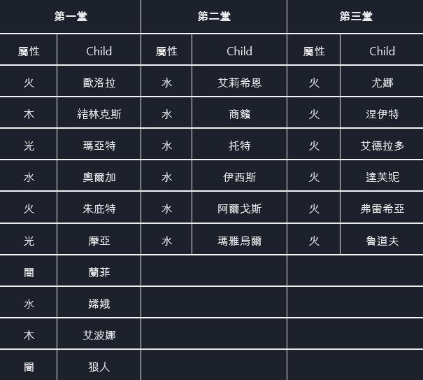命運之子: 歷史新聞/活動 - 📢19/11/28 改版公告 image 65