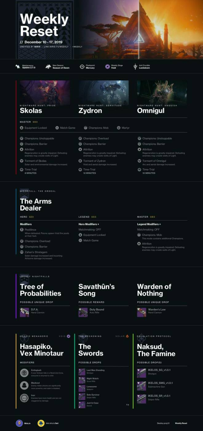 Destiny: General - Weekly Reset (12/10/19) image 2