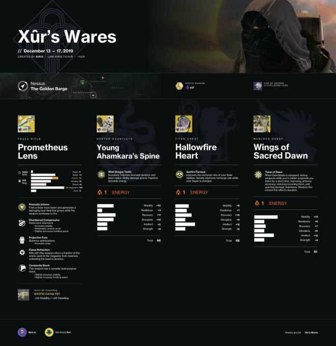 Destiny: General - Xur Inventory (12/13/19) image 2