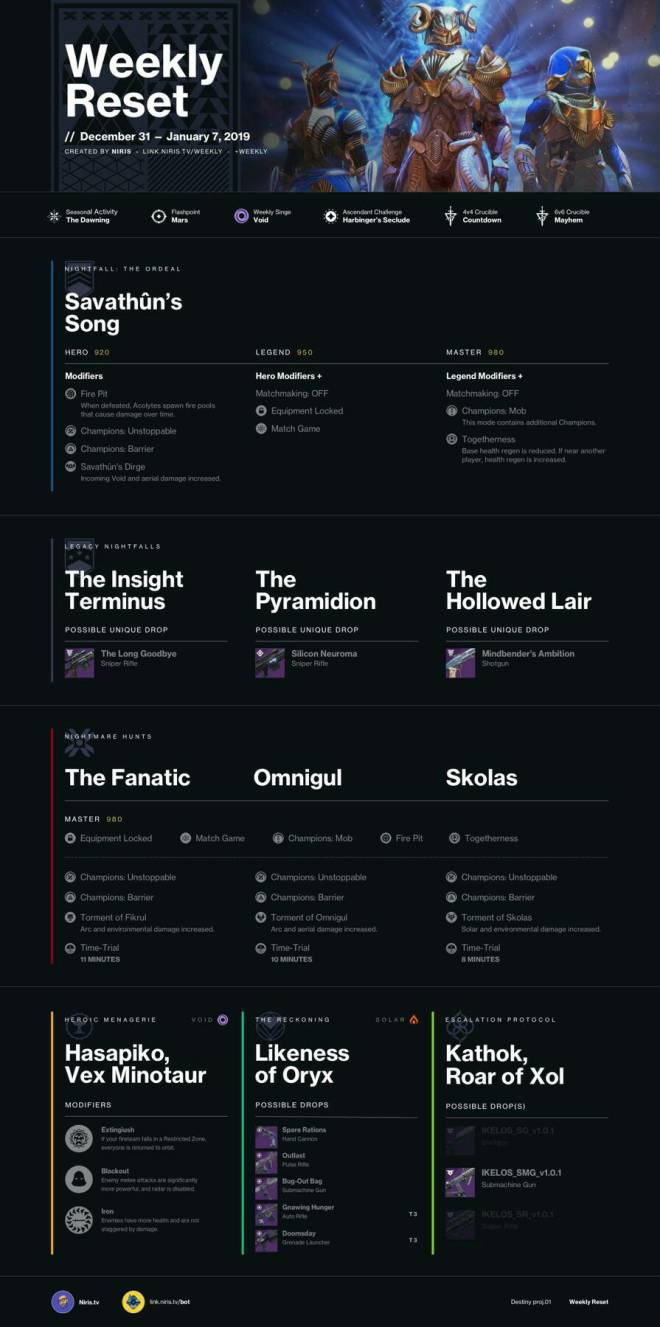 Destiny: General - Weekly Reset: New Years Eve Edition! (12/31/19) image 2