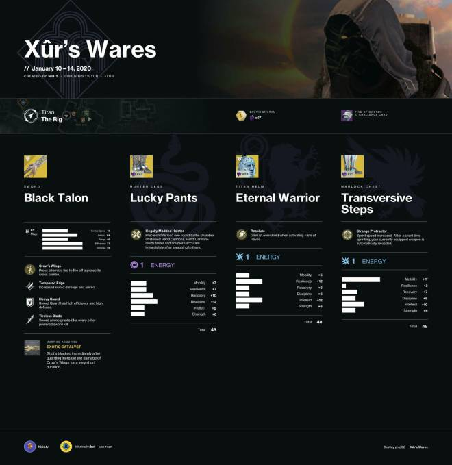 Destiny: General - Xur Inventory (01/10/20) image 3