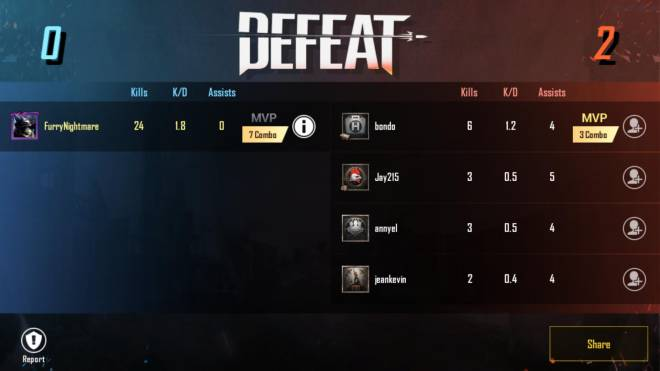 PUBG: PUBG Mobile - I started the game like this no one was on my team , well had fun gettin kills tho  image 1