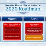 Iceborne 2020 Roadmap has revealed!