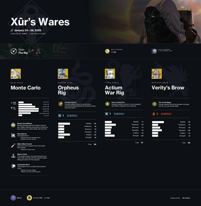 Destiny: General - Xur Inventory (01/24/20) image 2